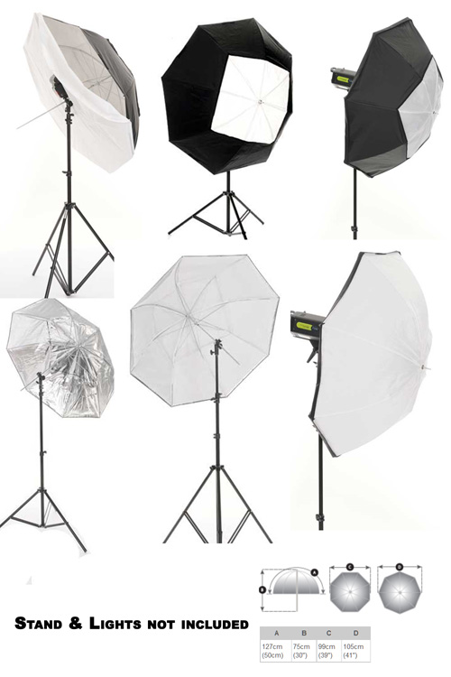 Lastolite Umbrella 8:1 100Cm (40in)